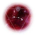 Horóscopo semanal Carneiro