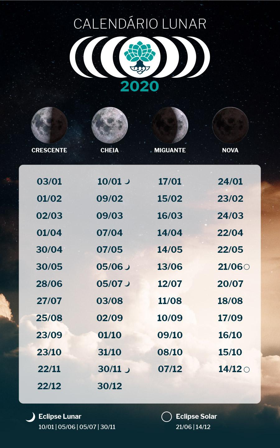 calendario-lunar-2020
