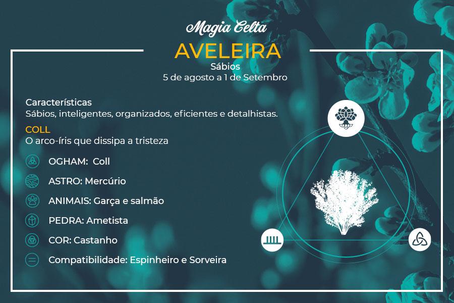 Aveleira